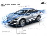 Audi Q4 E-Tron: specificații și aspect